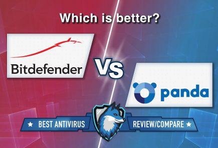 Bitdefender vs Panda
