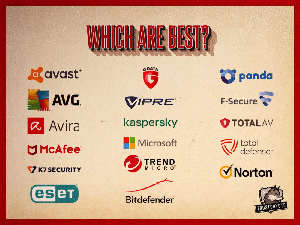 Which antiviruses are best in 2021?